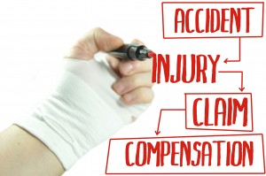Accident Benefits
